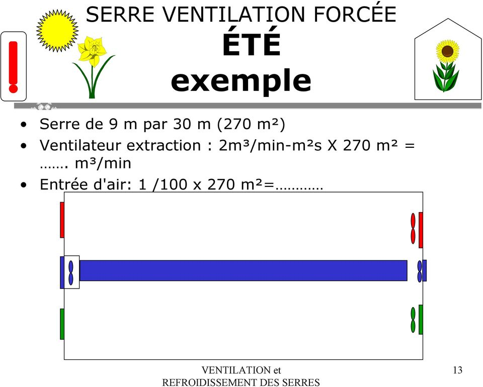 Ventilateur extraction : 2m³/min-m²s X