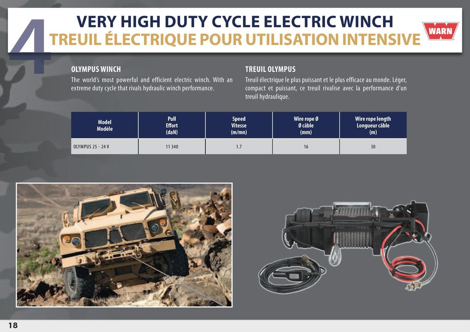 Léger, extreme duty cycle that rivals hydraulic winch performance.