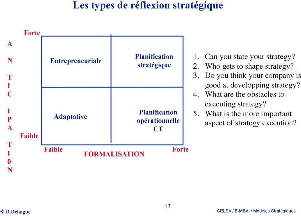 Can you state your strategy? 2. Who gets to shape strategy? 3.