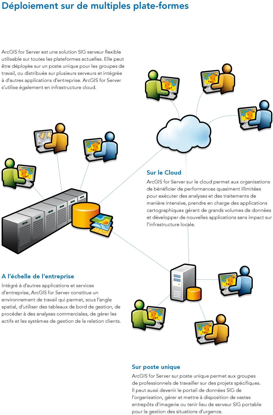 ArcGIS for Server s utilise également en infrastructure cloud.