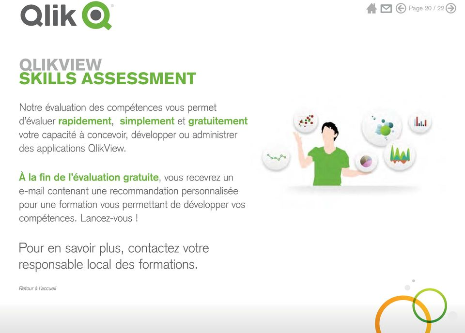 applications QlikView.
