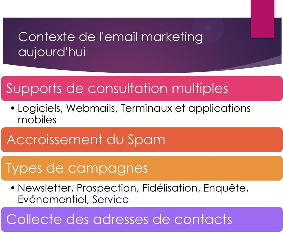 Accroissement du Spam Types de campagnes Newsletter, Prospection,