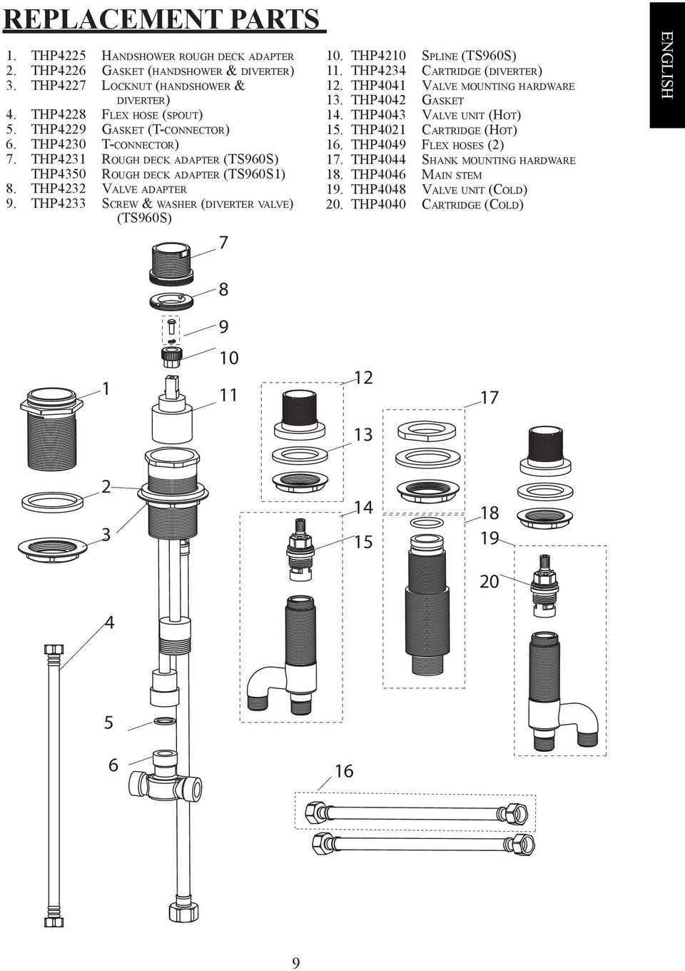 THP4233 Screw & washer (diverter valve) (TS960S) 7 10. THP4210 Spline (TS960S) 11. THP4234 Cartridge (diverter) 12. THP4041 Valve mounting hardware 13. THP4042 Gasket 14.