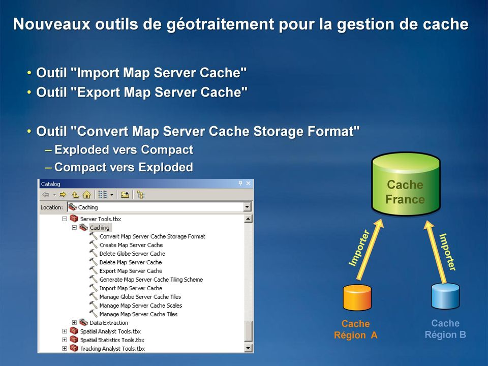 """Convert Map Server Cache Storage Format"" Exploded vers Compact"
