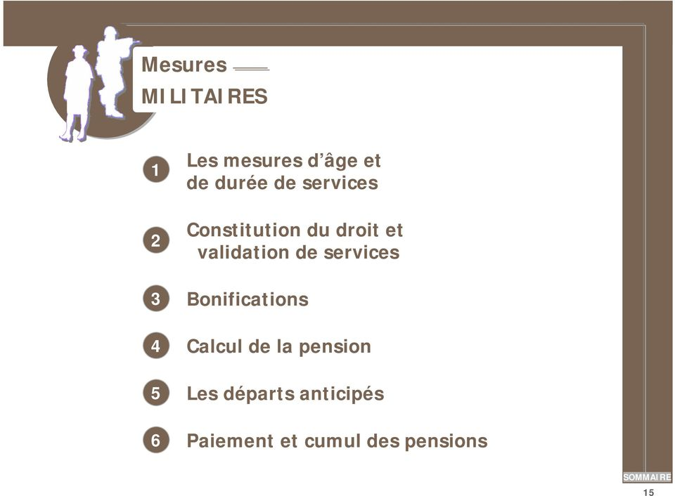 de services Bonifications Calcul de la pension
