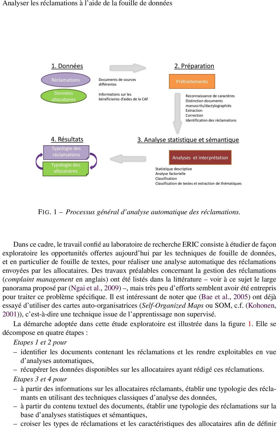manuscrits/dactylographiés Extraction Correction Identification des réclamations 4.