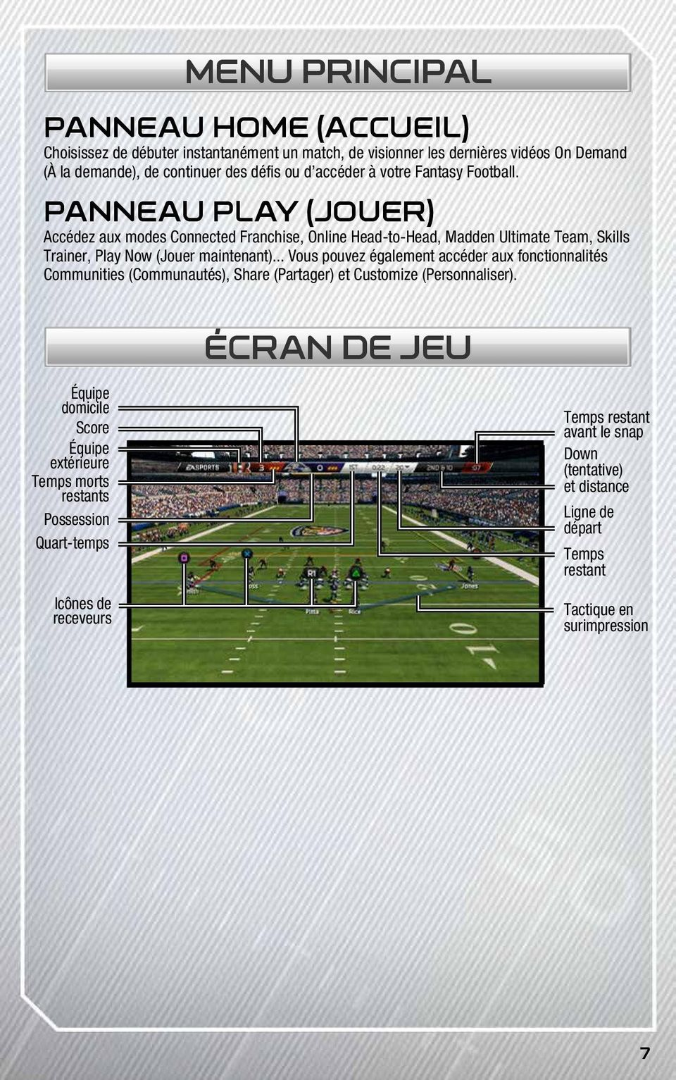 Panneau Play (Jouer) Accédez aux modes Connected Franchise, Online Head-to-Head, Madden Ultimate Team, Skills Trainer, Play Now (Jouer maintenant).