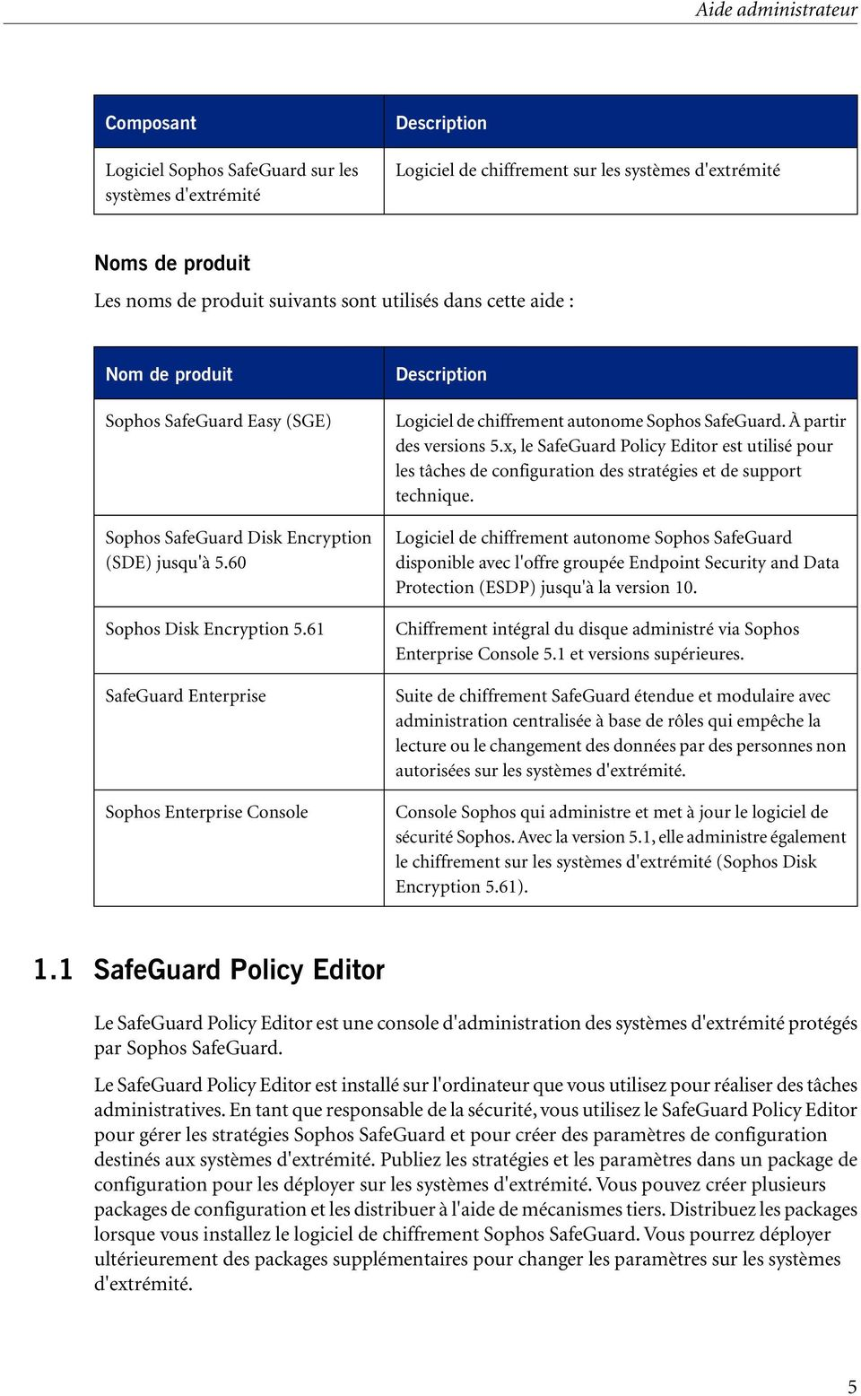 61 SafeGuard Enterprise Sophos Enterprise Console Description Logiciel de chiffrement autonome Sophos SafeGuard. À partir des versions 5.