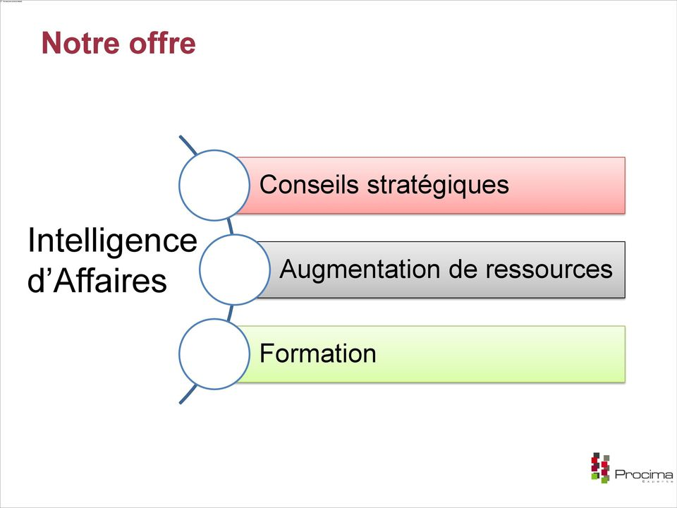 Intelligence d Affaires