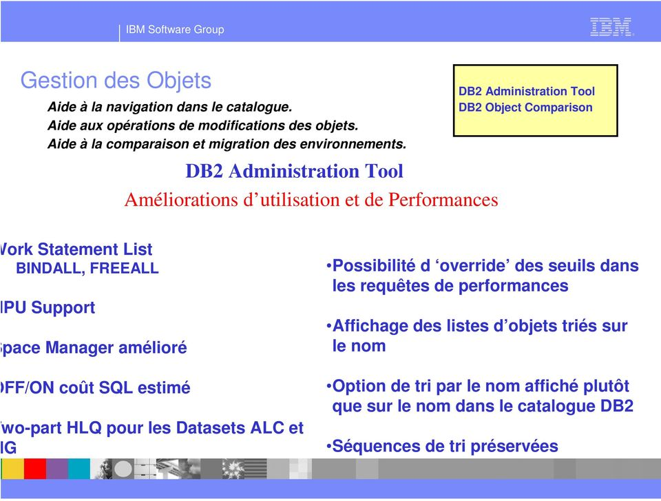 DB2 Administration Tool Améliorations d utilisation et de Performances DB2 Administration Tool DB2 Object Comparison ork Statement List BINDALL, FREEALL PU