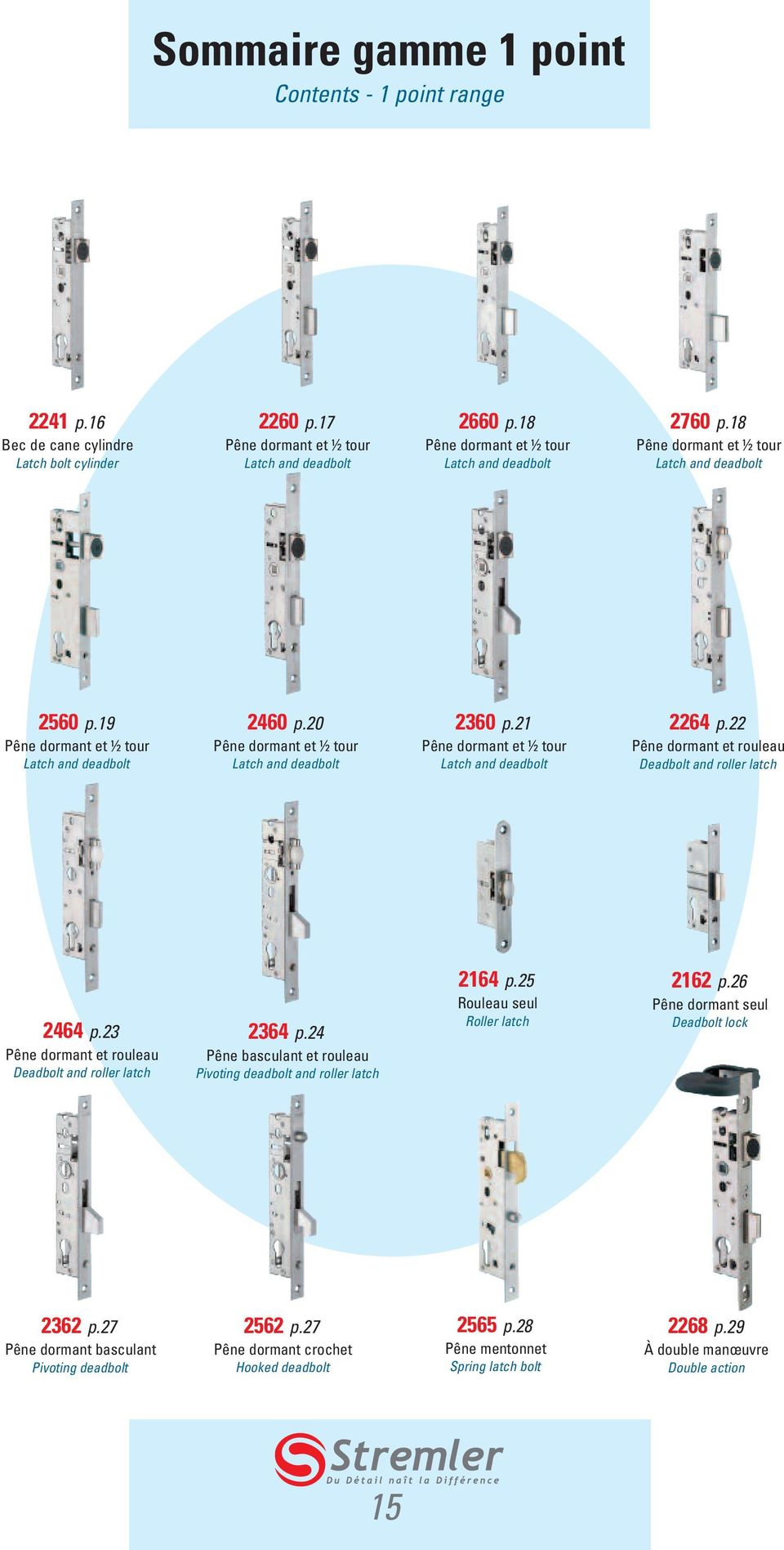 Pêne dormant et rouleau Deadbolt and roller latch 4 p.23 Pêne dormant et rouleau Deadbolt and roller latch 234 p. Pêne basculant et rouleau Pivoting deadbolt and roller latch p.