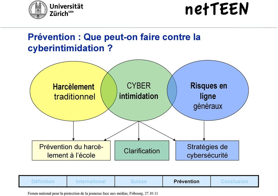 Harcèlement traditionnel CYBER intimidation Risques