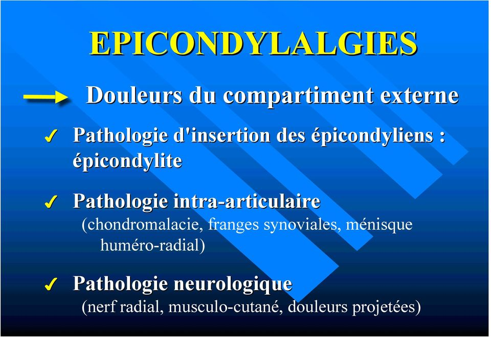 Pathologie intra-articulaire (chondromalacie, franges synoviales,