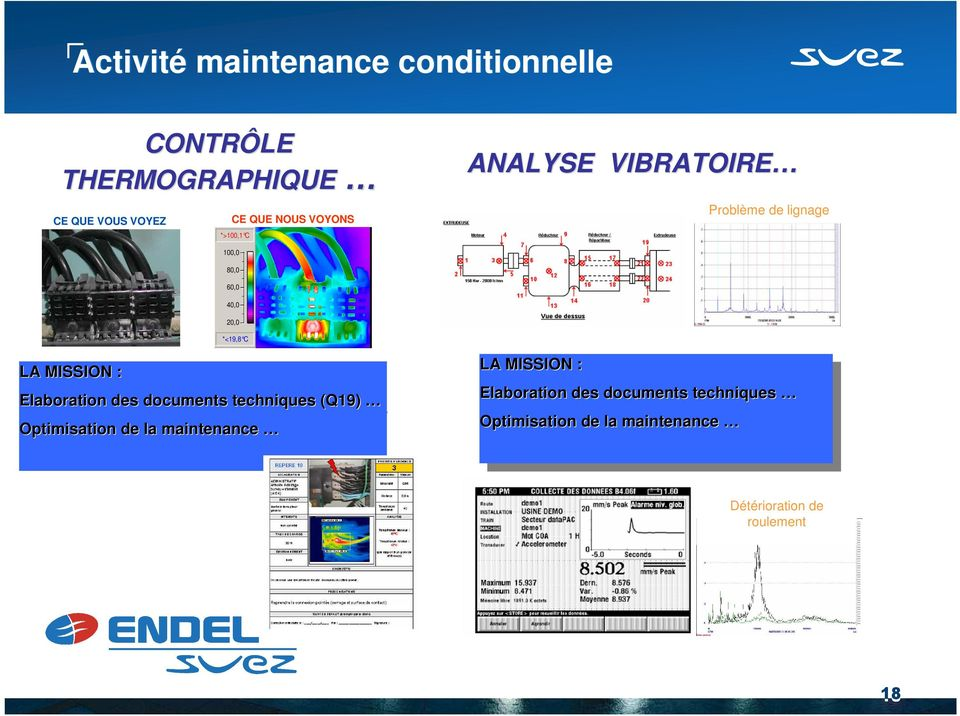 (Q19) techniques (Q19) Optimisation de Optimisation la de maintenance la maintenance LA LA MISSION MISSION : : Elaboration des