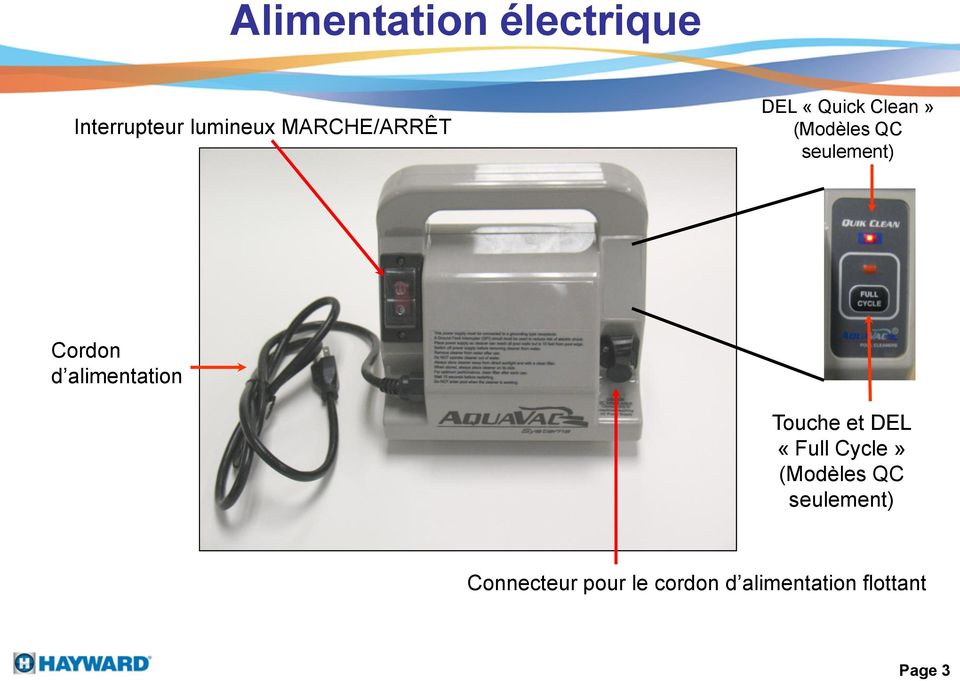 Cordon d alimentation Touche et DEL «Full Cycle»