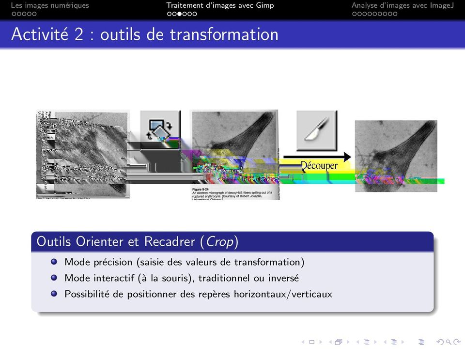 valeurs de transformation) Mode interactif (a la souris), traditionnel ou inverse