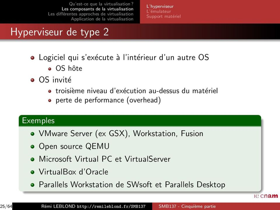 Server (ex GSX), Workstation, Fusion Open source QEMU Microsoft Virtual PC et VirtualServer VirtualBox d Oracle