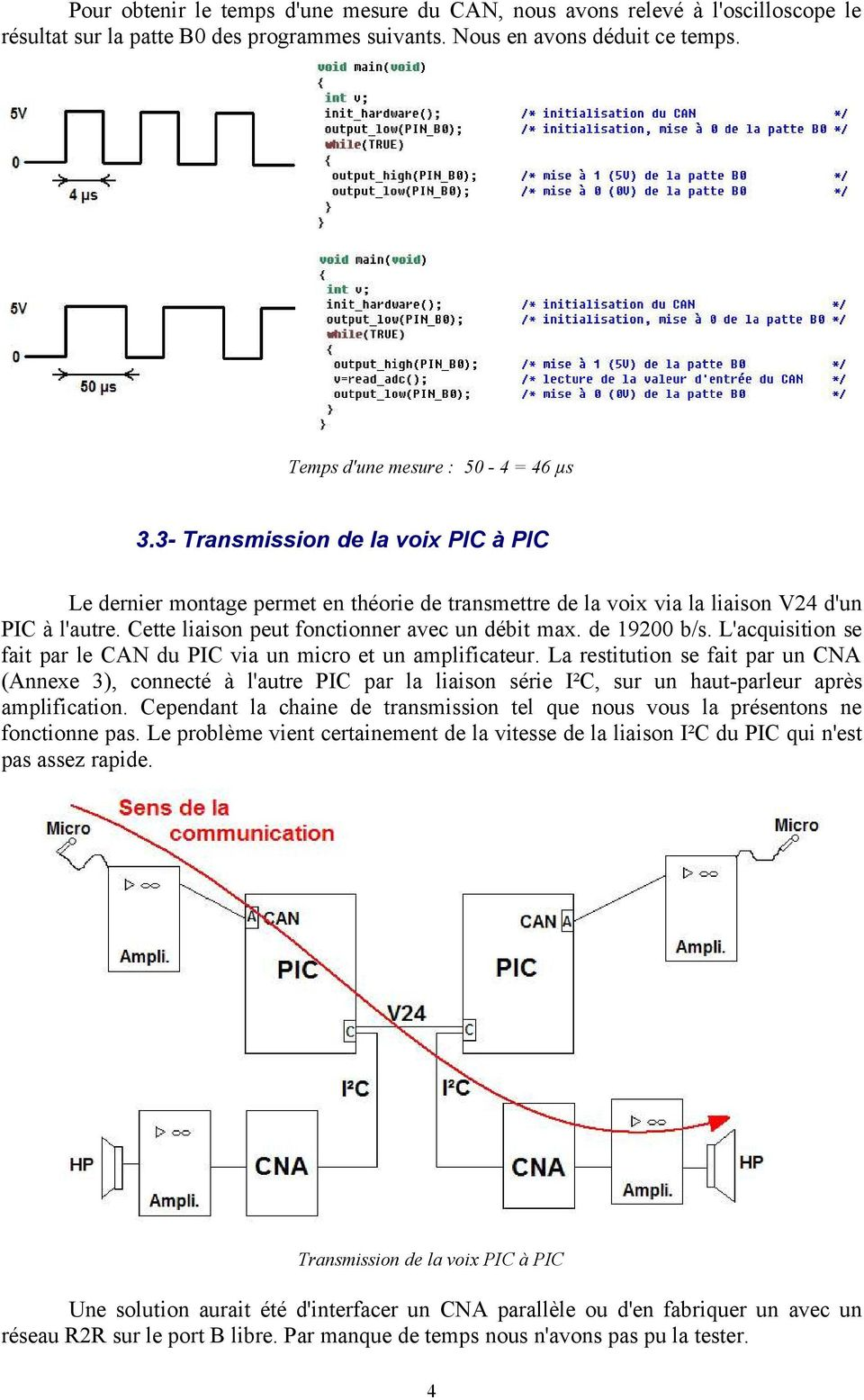 de 19200 b/s. L'acquisition se fait par le CAN du PIC via un micro et un amplificateur.