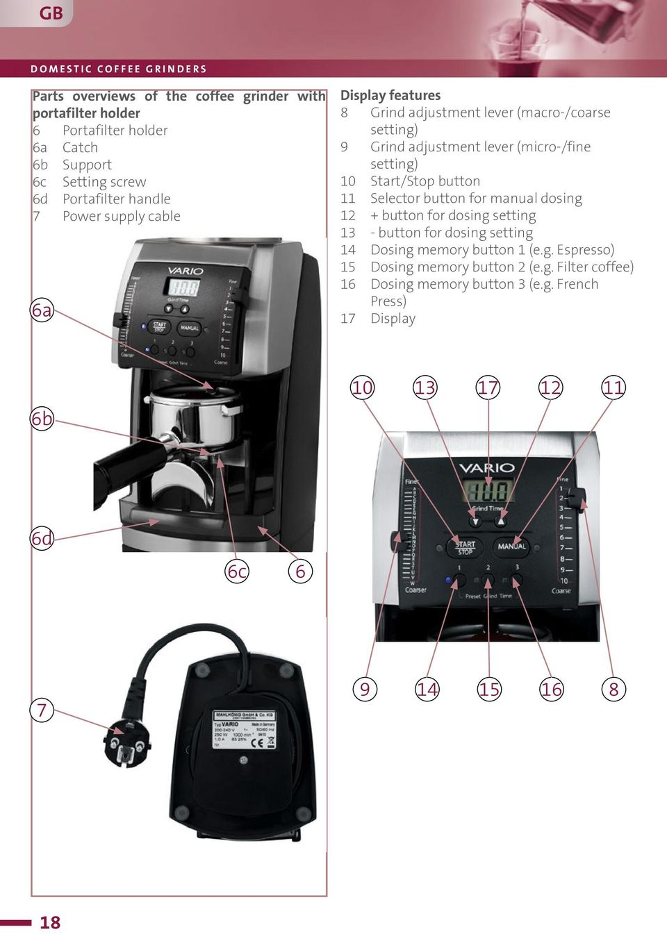(micro-/fine setting) 10 Start/Stop button 11 Selector button for manual dosing 12 + button for dosing setting 13 - button for dosing setting
