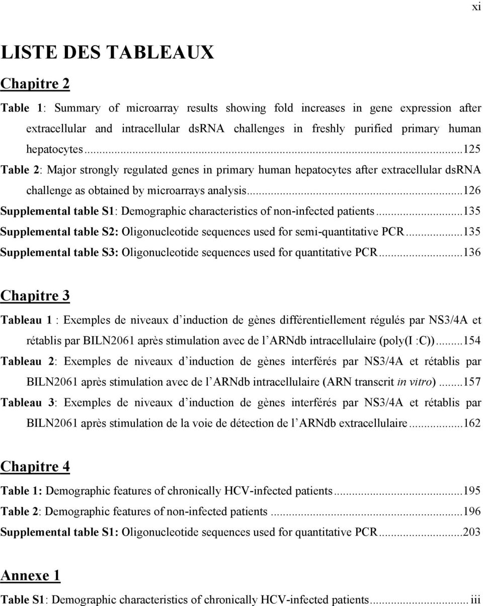 .. 126 Supplemental table S1: Demographic characteristics of non-infected patients... 135 Supplemental table S2: Oligonucleotide sequences used for semi-quantitative PCR.