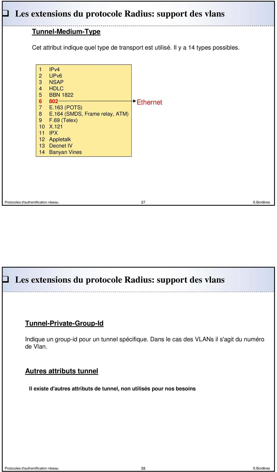 121 11 IPX 12 Appletalk 13 Decnet IV 14 Banyan Vines Ethernet 37 Les extensions du protocole Radius: support des vlans Tunnel-Private-Group-Id Indique