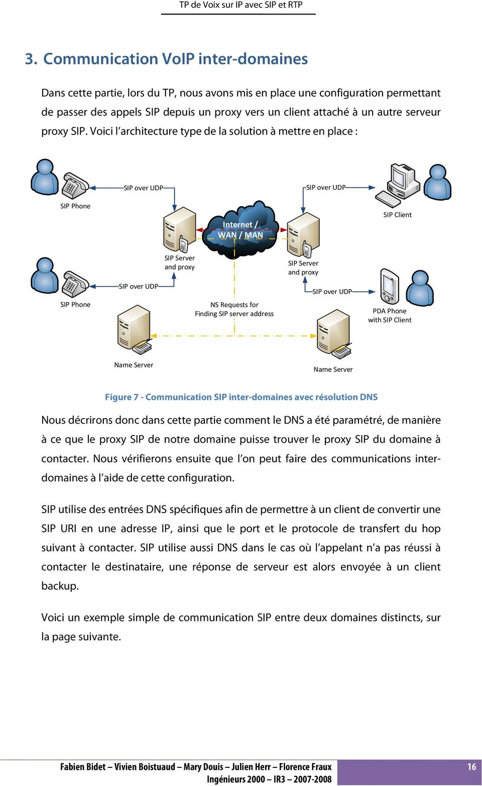 Voici l architecture type de la solution à mettre en place : SIP over UDP SIP over UDP SIP Phone Internet / WAN / MAN SIP Client SIP Phone SIP over UDP SIP Server and proxy NS Requests for Finding