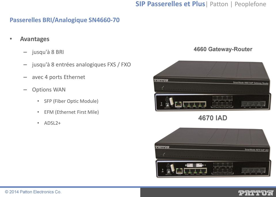 FXS / FXO avec 4 ports Ethernet Options WAN SFP (Fiber