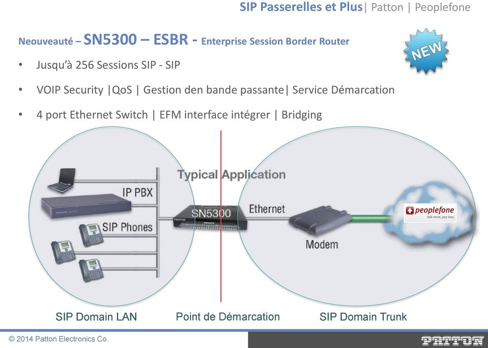 Gestion den bande passante Service Démarcation 4 port Ethernet Switch EFM