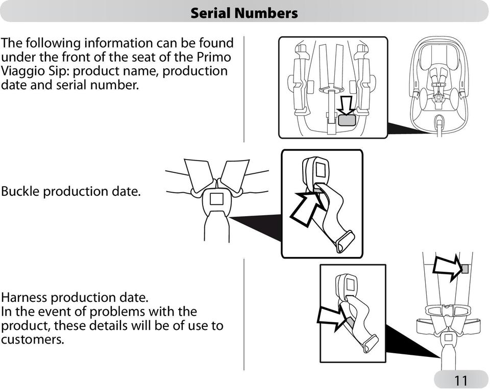 Serial Numbers Buckle production date. Harness production date.