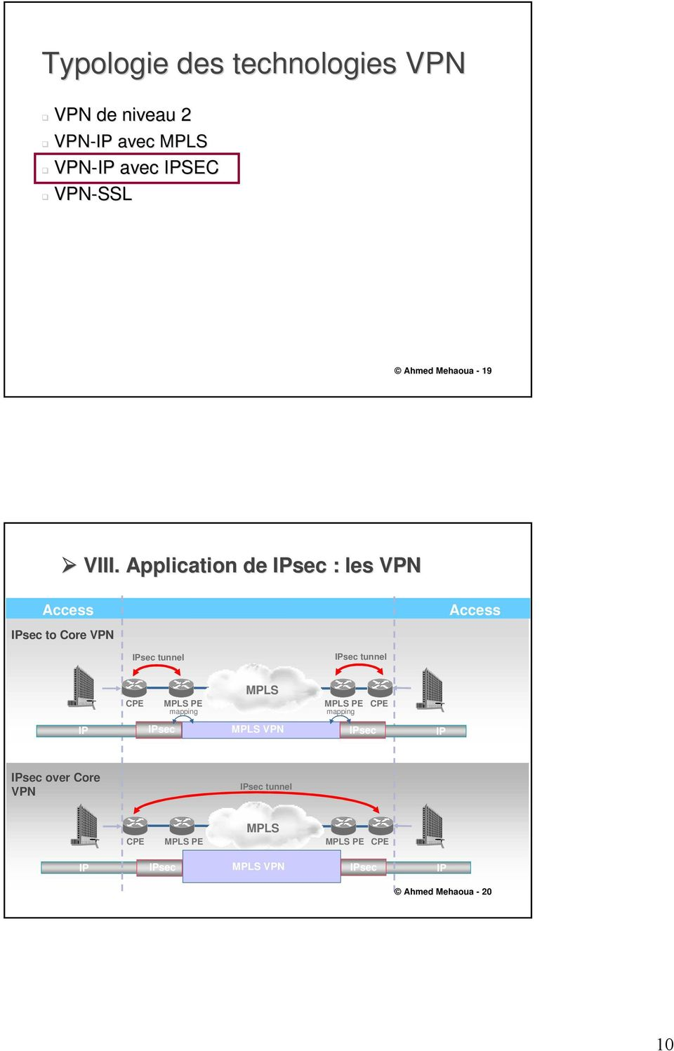 Application de IPsec : les VPN Access IPsec to Core VPN Access IPsec tunnel IPsec tunnel IP MPLS