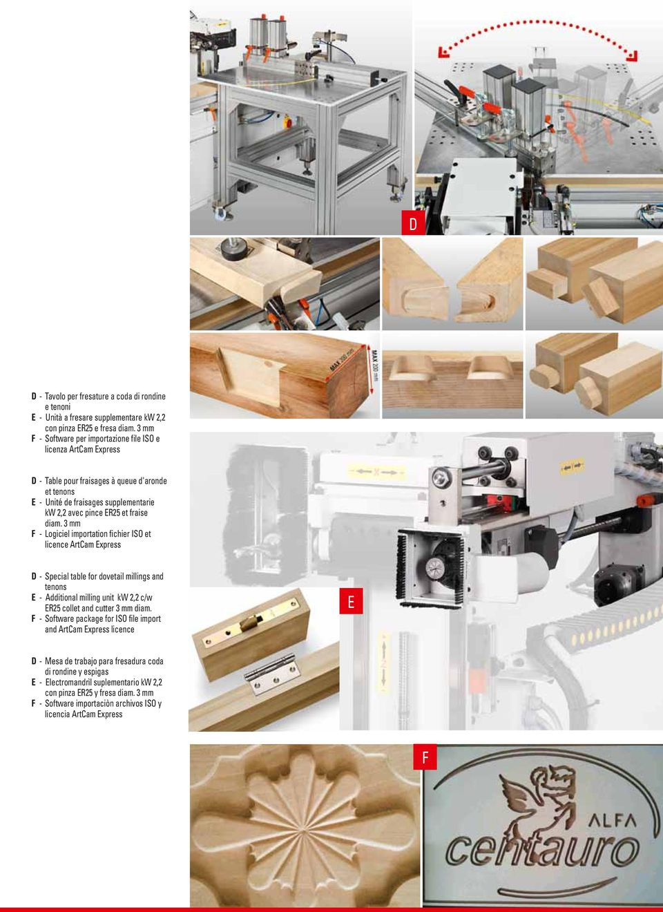diam. 3 mm F - Logiciel importation fichier ISO et licence ArtCam Express D - Special table for dovetail millings and tenons E - Additional milling unit kw 2,2 c/w ER25 collet and cutter 3 mm