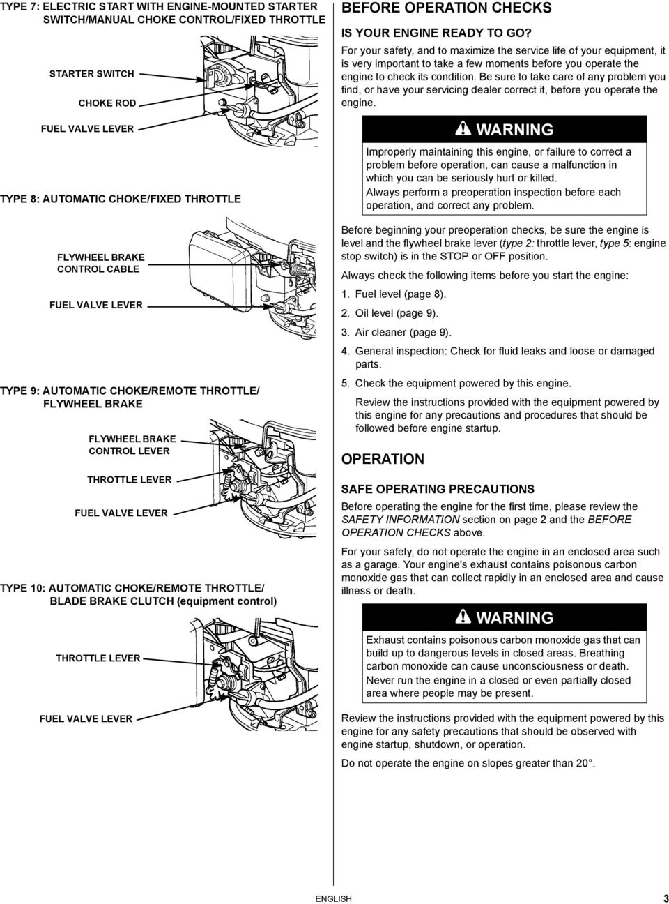 CLUTCH (equipment control) THROTTLE LEVER FUEL VALVE LEVER BEFORE OPERATION CHECKS IS YOUR ENGINE READY TO GO?