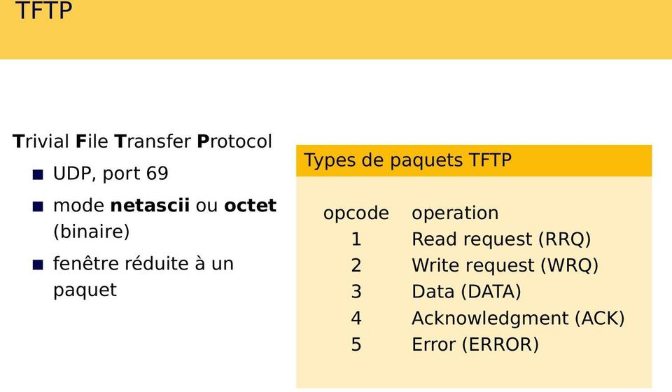 Types de paquets TFTP opcode operation 1 Read request (RRQ)