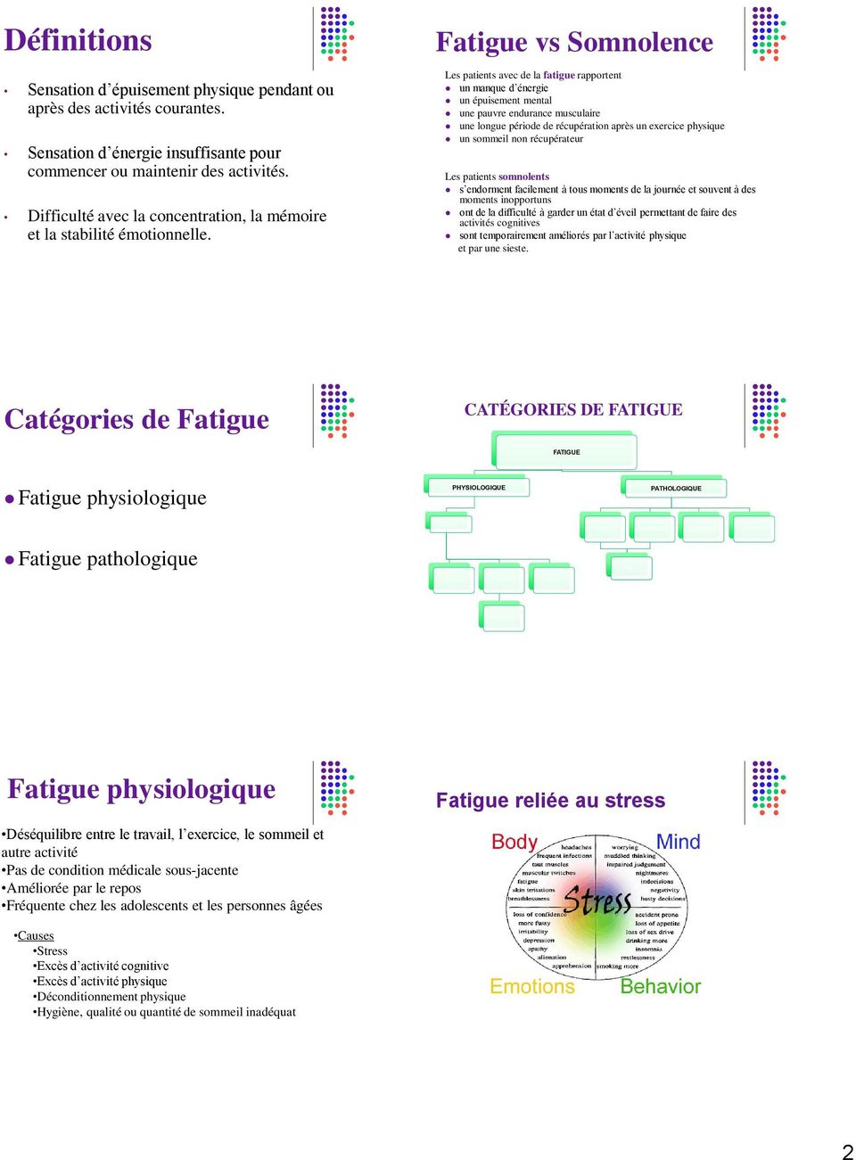 Fatigue vs Somnolence Les patients avec de la fatigue rapportent un manque d énergie un épuisement mental une pauvre endurance musculaire une longue période de récupération après un exercice physique