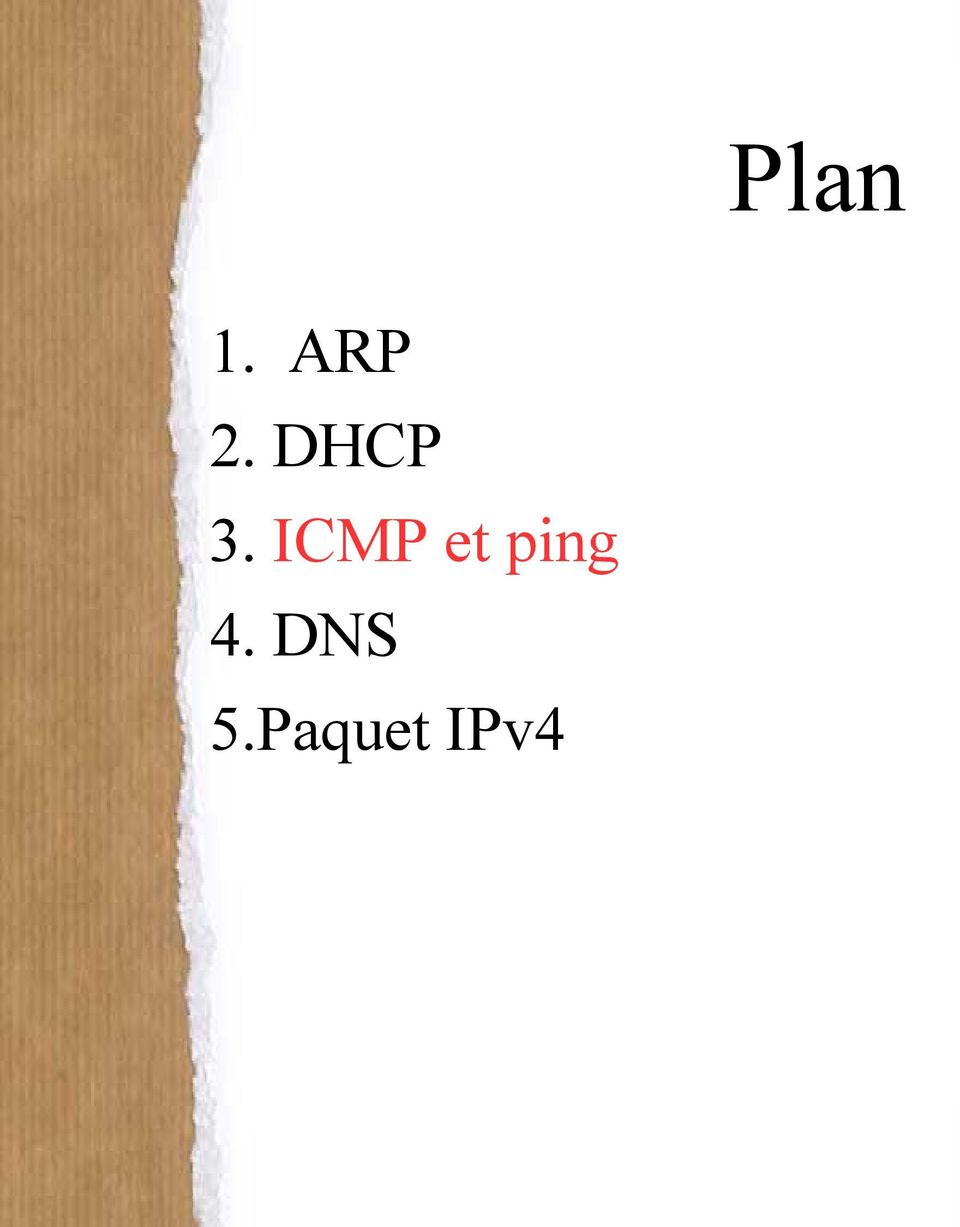 ICMP et ping