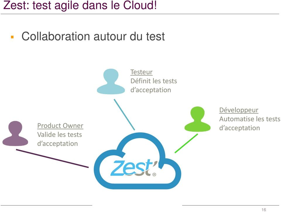 tests d acceptation Product Owner Valide les