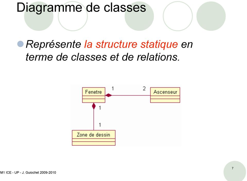 structure statique en