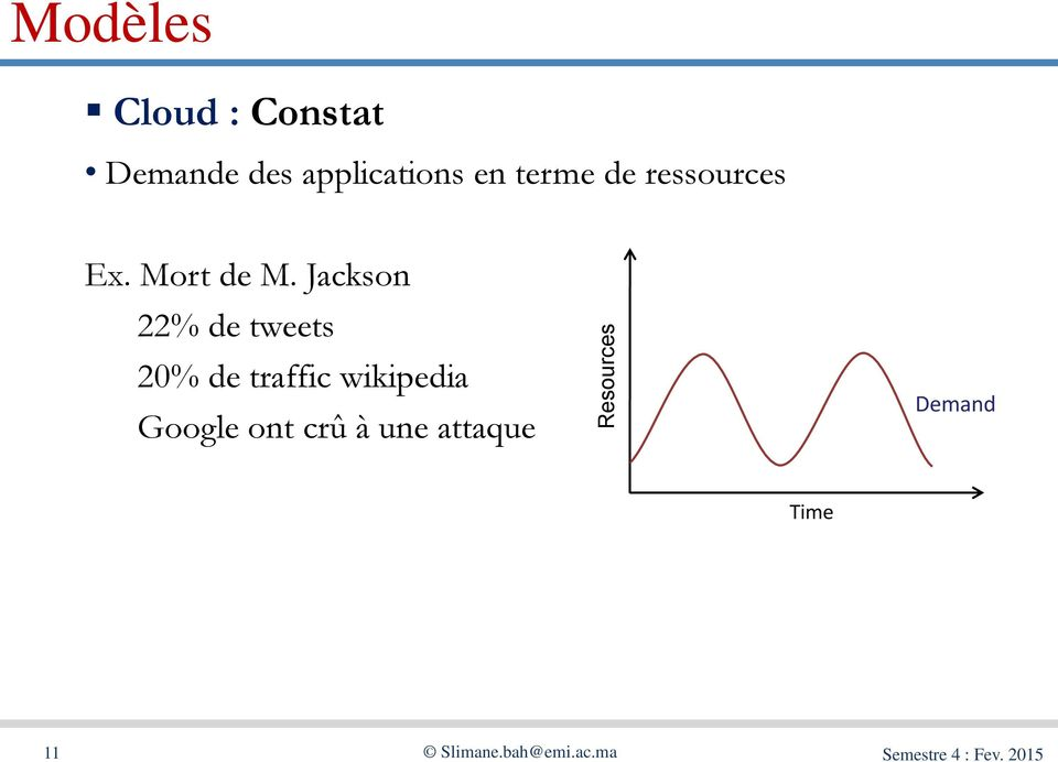 Jackson 22% de tweets 20% de traffic wikipedia