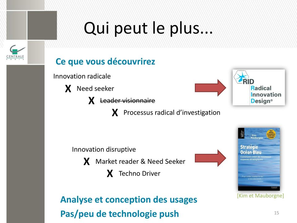 visionnaire X Processus radical d investigation Innovation disruptive X