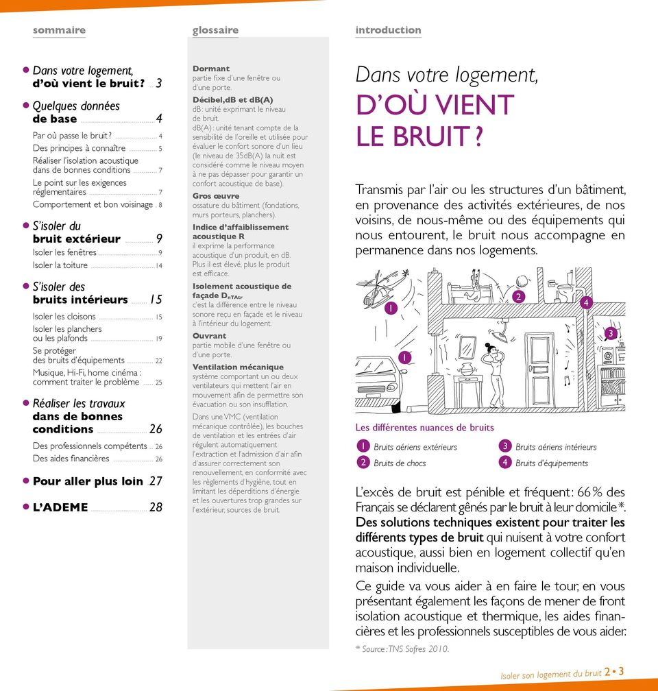 Isoler son logement du bruit pdf for Isoler son plafond contre le bruit