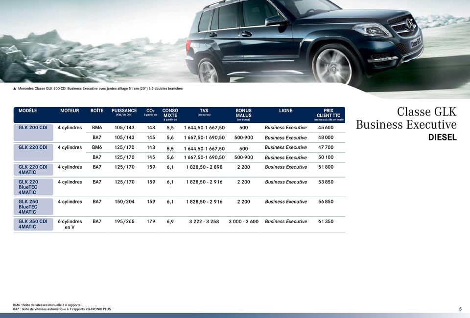 500-900 Business Executive 48 000 GLK 220 CDI 4 cylindres BM6 125/170 143 5,5 1 644,50-1 667,50 500 Business Executive 47 700 GLK 220 CDI 4MATIC GLK 220 BlueTEC 4MATIC GLK 250 BlueTEC 4MATIC GLK 350