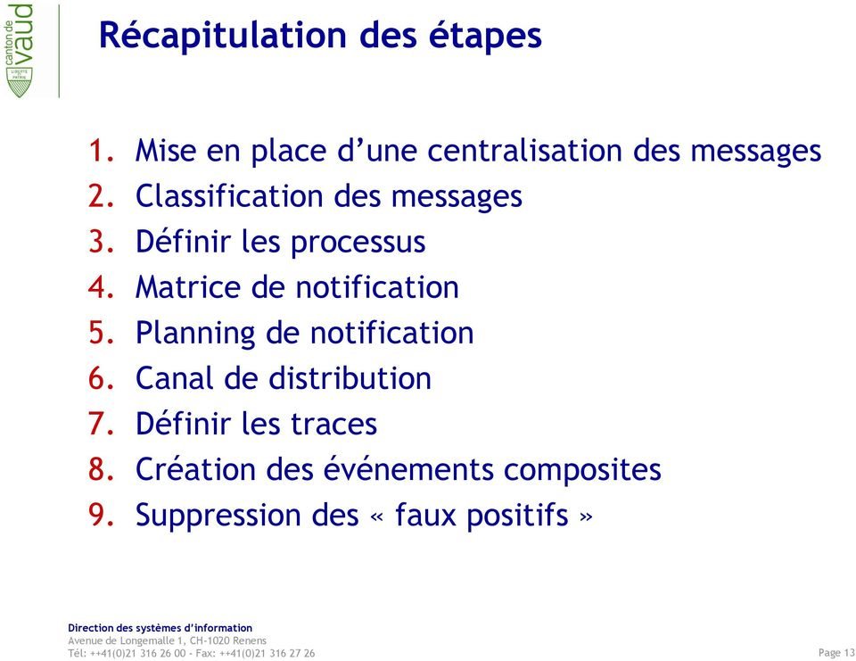 Planning de notification 6. Canal de distribution 7. Définir les traces 8.