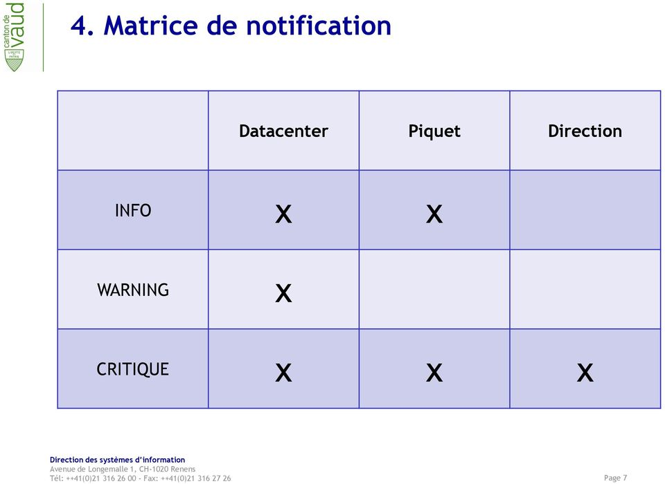 WARNING x CRITIQUE x x x Tél: