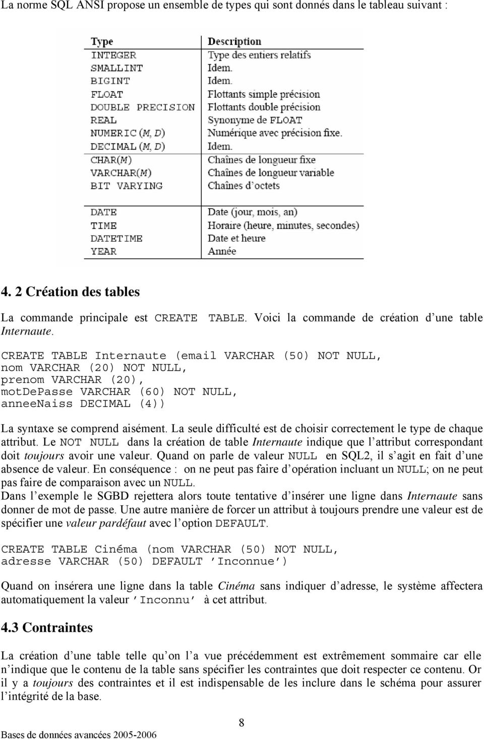CREATE TABLE Internaute (email VARCHAR (50) NOT NULL, nom VARCHAR (20) NOT NULL, prenom VARCHAR (20), motdepasse VARCHAR (60) NOT NULL, anneenaiss DECIMAL (4)) La syntaxe se comprend aisément.