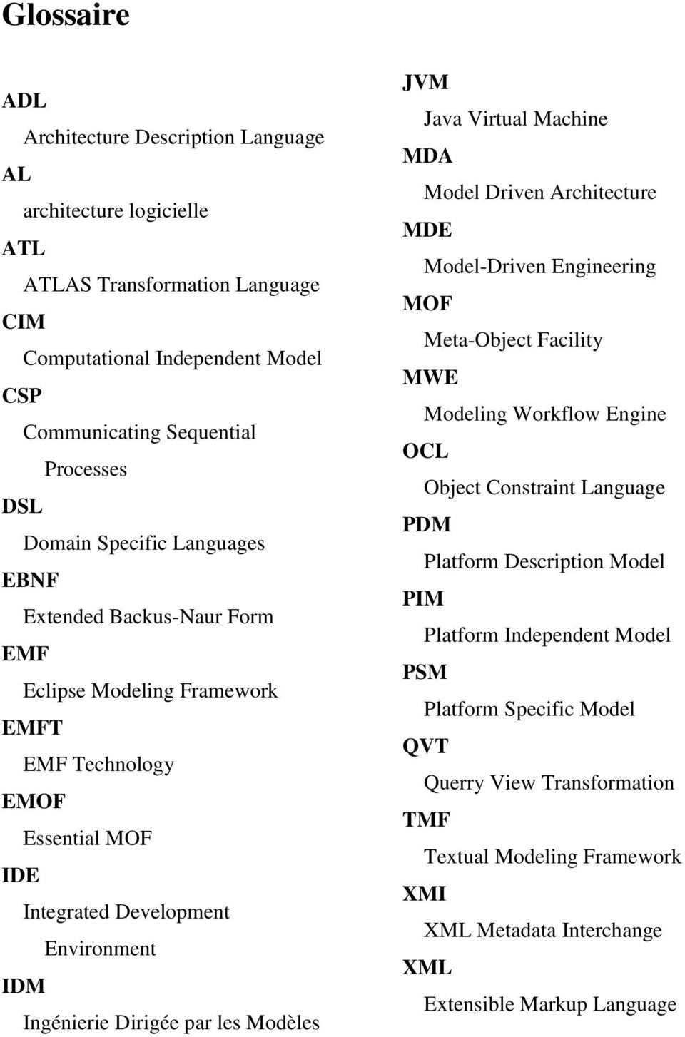 les Modèles JVM Java Virtual Machine MDA Model Driven Architecture MDE Model-Driven Engineering MOF Meta-Object Facility MWE Modeling Workflow Engine OCL Object Constraint Language PDM Platform