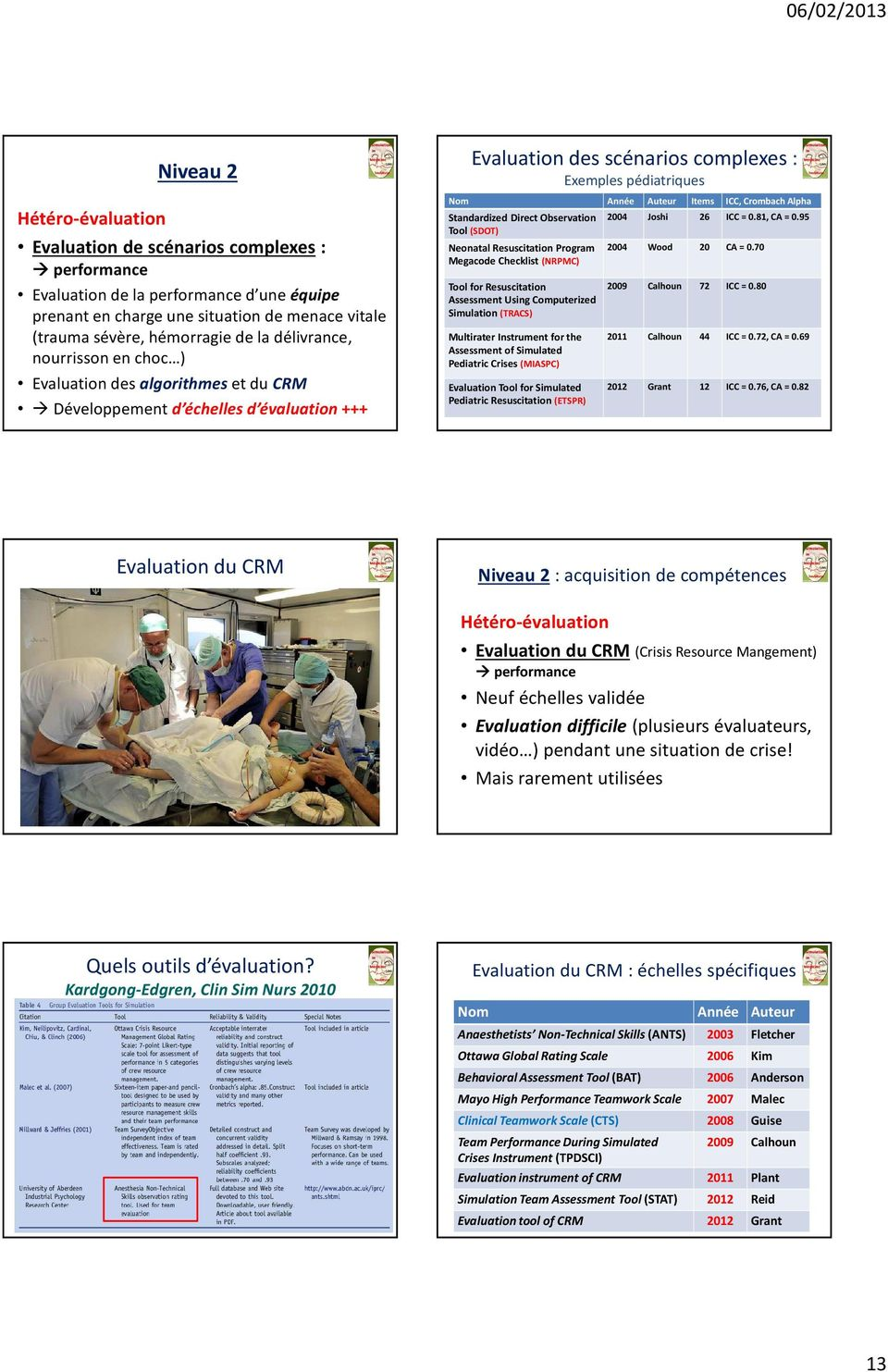Crombach Alpha Standardized Direct Observation Tool(SDOT) NeonatalResuscitation Program Megacode Checklist (NRPMC) Tool for Resuscitation Assessment Using Computerized Simulation (TRACS)
