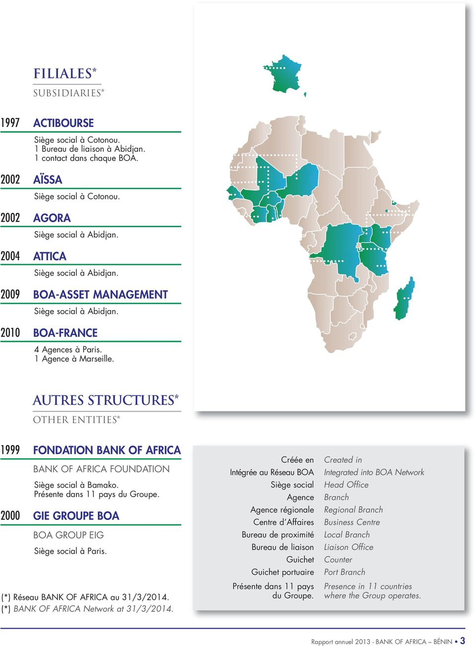 Niger Burkina Faso Mali Sénégal Côte d Ivoire Ghana Togo Bénin RDC Djibouti & Addis Abeba Ouganda Kenya Burundi Tanzanie Madagascar AUTRES STRUCTURES* Other entities* 1999 FONDATION BANK OF AFRICA
