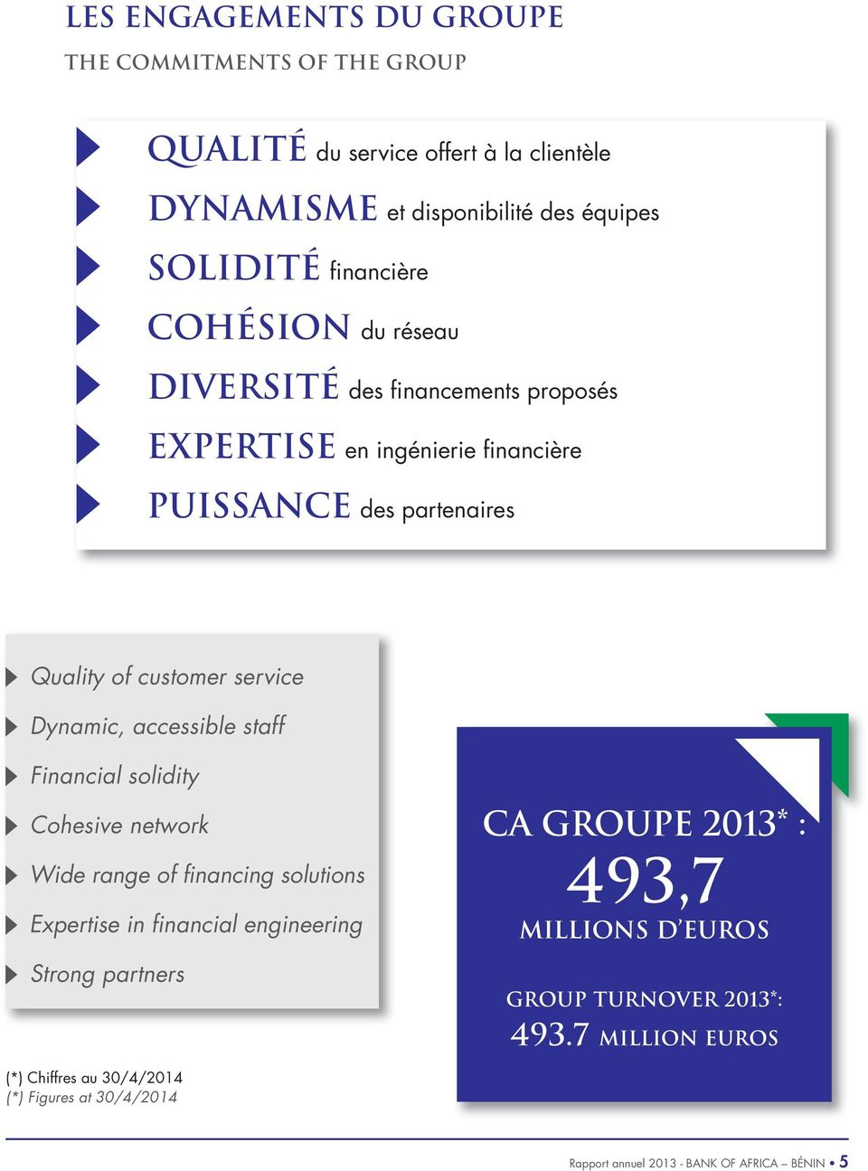 accessible staff Financial solidity Cohesive network Wide range of financing solutions Expertise in financial engineering Strong partners Ca Groupe 2013* :