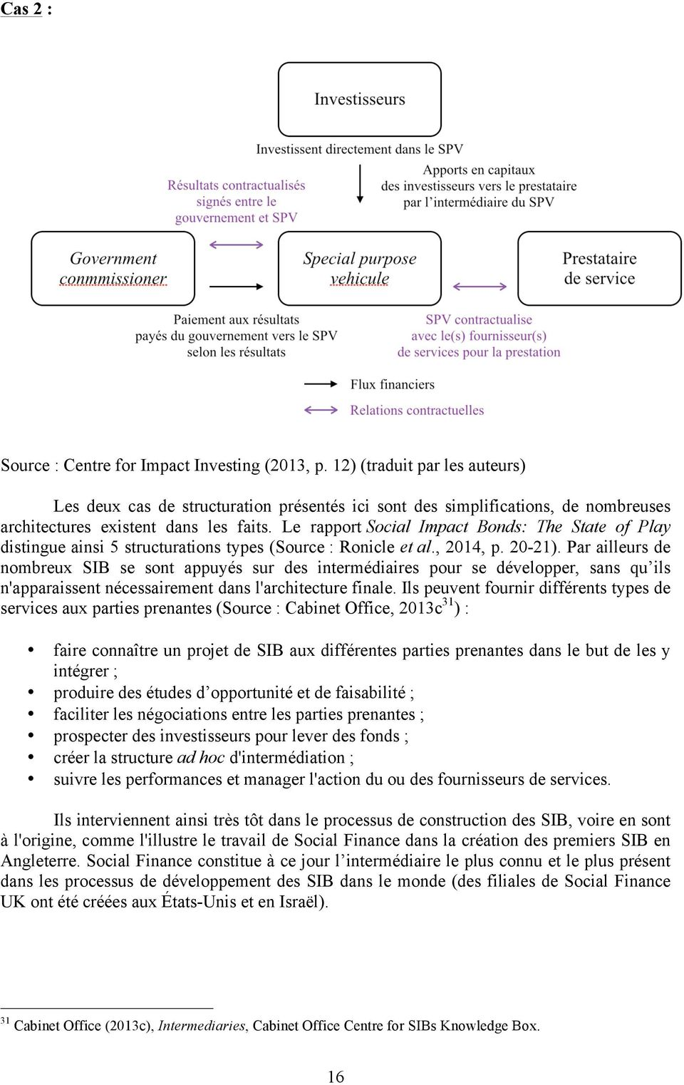 Le rapport Social Impact Bonds: The State of Play distingue ainsi 5 structurations types (Source : Ronicle et al., 2014, p. 20-21).