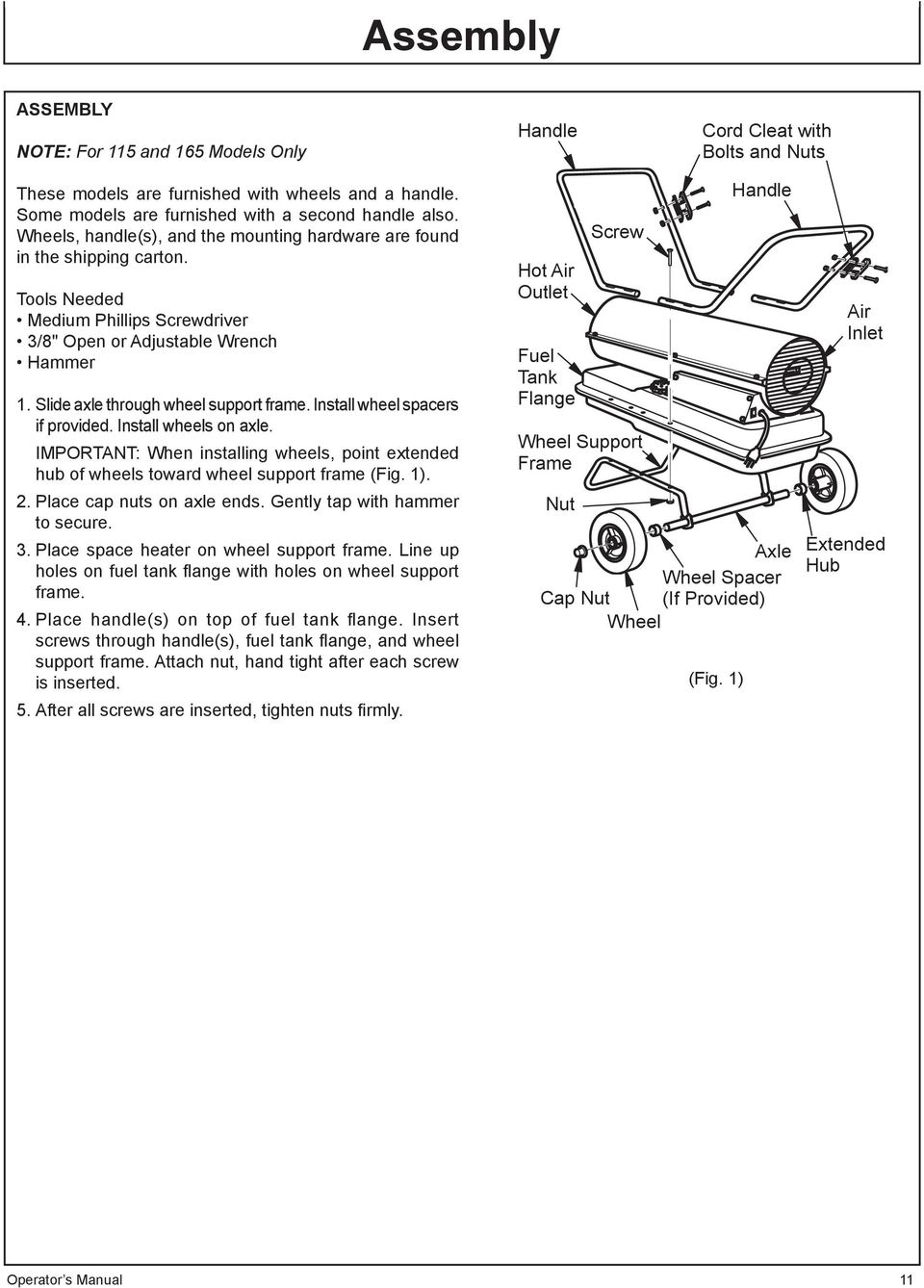 Install wheel spacers if provided. Install wheels on axle. IMPORTANT: When installing wheels, point extended hub of wheels toward wheel support frame (Fig. 1). 2. Place cap nuts on axle ends.